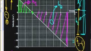 Download Revision: Mechanics Video