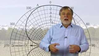 Download Extra Class Lesson 9.1, Basics of Antennas Video