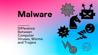 Download Malware: Difference Between Computer Viruses, Worms and Trojans Video