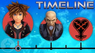 Download The (Simplified) Kingdom Hearts Timeline | The Leaderboard Video