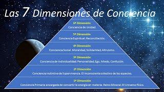 Download Las 7 Dimensiones de Conciencia Video