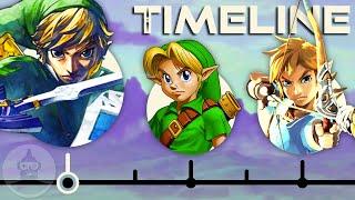 Download The Complete Legend of Zelda Timeline | The Leaderboard Video