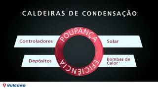 Download ErP e as Caldeiras de Condensação da Vulcano Video