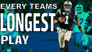 Download Every Team's Longest Play of the 2017 Season! | NFL Highlights Video