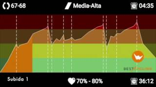 Download ANTcycling 50 Video