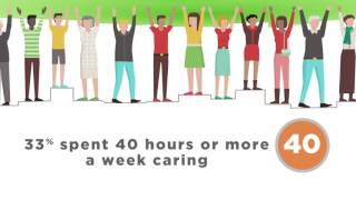 Download Disability, Ageing and Carers, Australia: Summary of Findings, 2015 Video