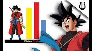 Download Explicación: Goku Xeno - Dragon ball Super / Heroes / GT Video