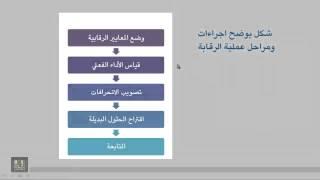Download 2-7 مراحل عملية الرقابة Video