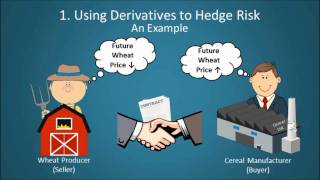Download Financial Derivatives Explained Video
