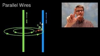 Download Magnetic Field of a Wire Video
