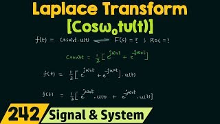Download Laplace Transform of Basic Signals [Cosω₀t.u(t)] Video