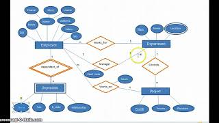 Download DBMS: How to draw ER diagram & Relational schema eg. company database Video