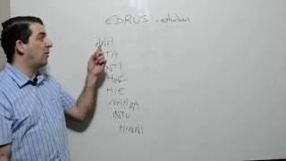 Download Conjugação no plural em árabe - Lição 39 Video