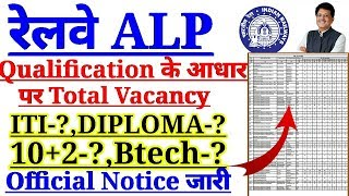 Download रेलवे ALP में Official Notice जारी Qualification के आधार पर Zone wise Vacancy आ गयी,जल्दी देखो Video