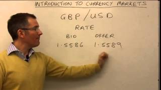 Download Beginner Guide to Investing Forex Trading Currency Trading - MAKE THOUSANDS Video