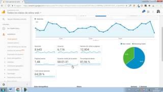 Download Tutorial Google Analytics para principiantes en español Video