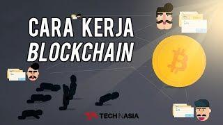 Download Bagaimana Cara Blockchain Bekerja? | Tech in Asia ID Video