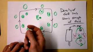 Download Magnetic Field of Loops, Solenoids, and Electromagnets | Doc Physics Video