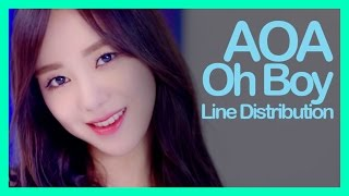 Download [Line Distribution] AOA - Oh Boy Video