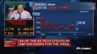 Download CNBC's Jim Cramer breaks down Wednesday's big stock sell-off Video