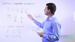 Download MCAT Optics Master Formulas Video