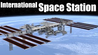 Download How does the International Space Station work? Video