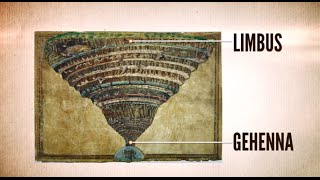 Download 4 Sections of Hell according to Thomas Aquinas (by Dr Taylor Marshall) Video