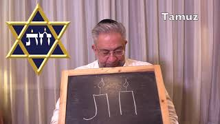 Download Kabbalah: meditación de protección para Rosh Jodesh Tamuz Video