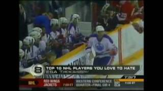 Download Most Unsportsmanlike Plays/Players in Hockey Video