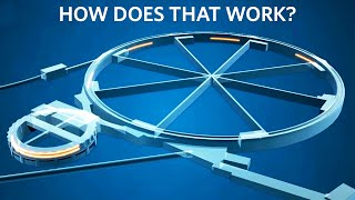 Download How Does the Large Hadron Collider Work? | Ars Technica Video