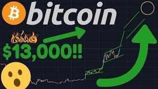 Download BITCOIN BREAKING TO $13,382!!!   PARABOLIC!!   $9K Broken By The BTC Price! Video