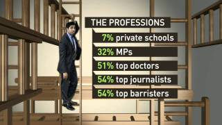 Download Social mobility: climbing the ladder Video