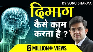 Download How Mind Works   Sales Motivations   Sonu Sharma Video
