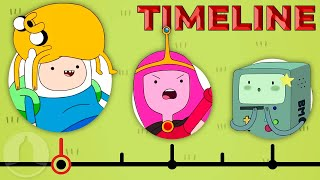 Download The Complete Adventure Time Timeline | Channel Frederator Video