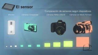 Download El tamaño del sensor en una cámara fotográfica Video