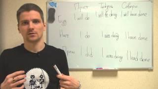 Download Секреты английских глаголов Video