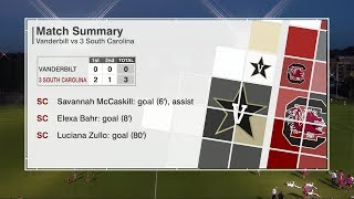 Download HIGHLIGHTS: Women's Soccer Defeats Vanderbilt 3-0 (10/15/17) Video