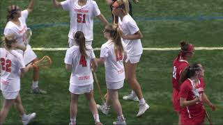 Download Highlights   Syracuse vs Cornell Video