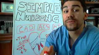 Download Stable vs. Unstable Angina *Part 5* (s/s, Pharmacology, Nursing Consi Video