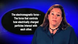 Download Electromagnetic Force Video