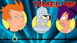 Download The Complete Futurama Timeline! | Channel Frederator Video