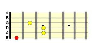 Download Vibrant Guitar Chords Using Open Strings Video