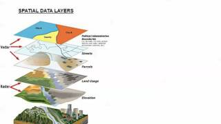 Download Introduction to GIS Video