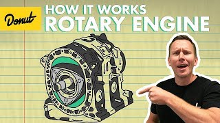 Download Rotary Engine | How It Works Video
