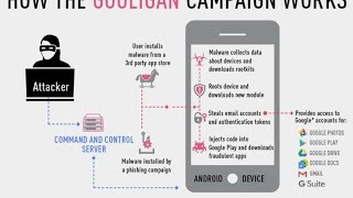 Download Gooligan Malware attack how to check and get rid off Android phones Video