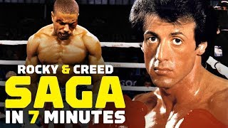 Download The Rocky & Creed Saga in 7 Minutes Video
