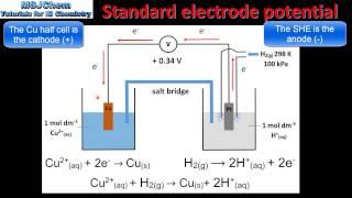 Download 19.1 Standard electrode potential (HL) Video