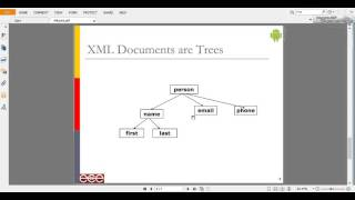 Download Basic Introduction to XML - URDU/HINDI - Video