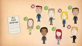 Download Parliament of Victoria Explains: How Parliament makes laws Video