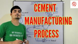 Download Cement manufacturing process, Portland cement || Chemical Pedia Video